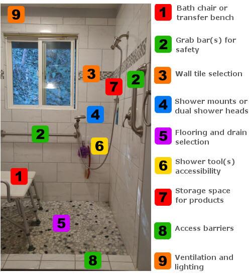 Bathroom bathing design 10 things to consider part ii for Bathroom things