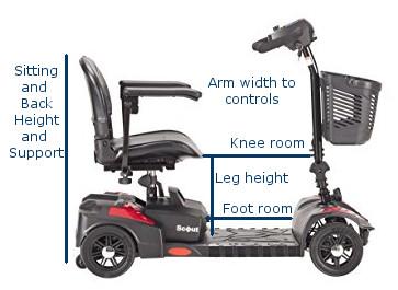 Scooter Measurements